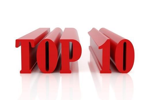 10 cổ phiếu tăng/giảm mạnh nhất tuần: Nhóm thủy sản lao dốc