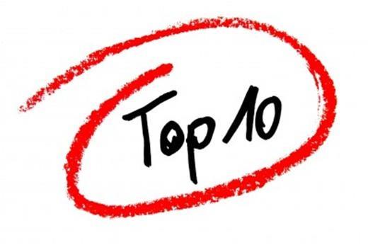 10 cổ phiếu tăng/giảm mạnh nhất tuần: Tâm điểm nhóm vừa và nhỏ