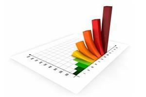 LNST các doanh nghiệp niêm yết năm 2018 tăng 21,4% so với 2017