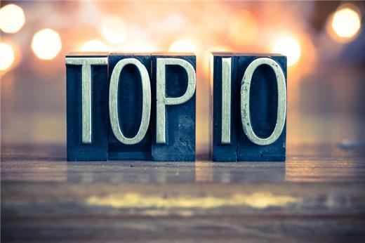 10 cổ phiếu tăng/giảm mạnh nhất tuần: Nhóm vốn hóa nhỏ tiếp tục bứt phá
