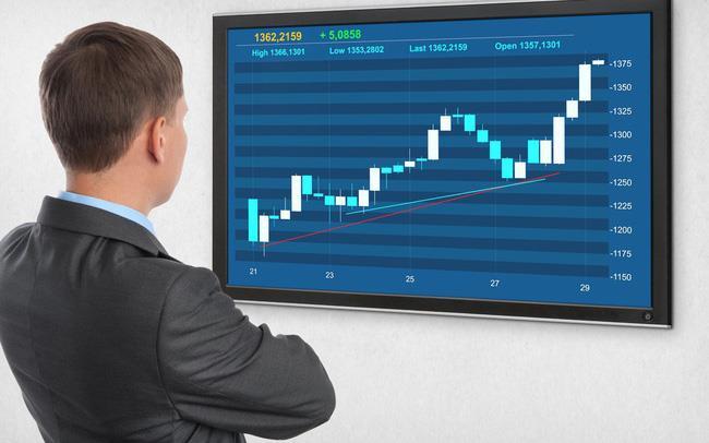Tuần 18-22/3: Tự doanh CTCK mua ròng trở lại hơn 200 tỷ đồng