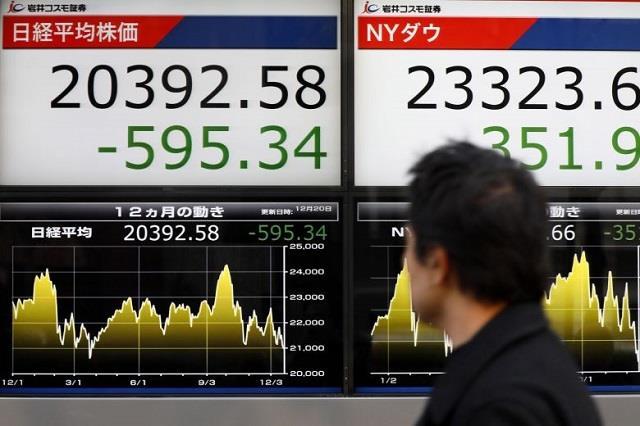 Chứng khoán châu Á giảm hơn 1%, Hong Kong mất hơn 540 điểm